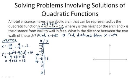 Problem solving definition of problem solving by the